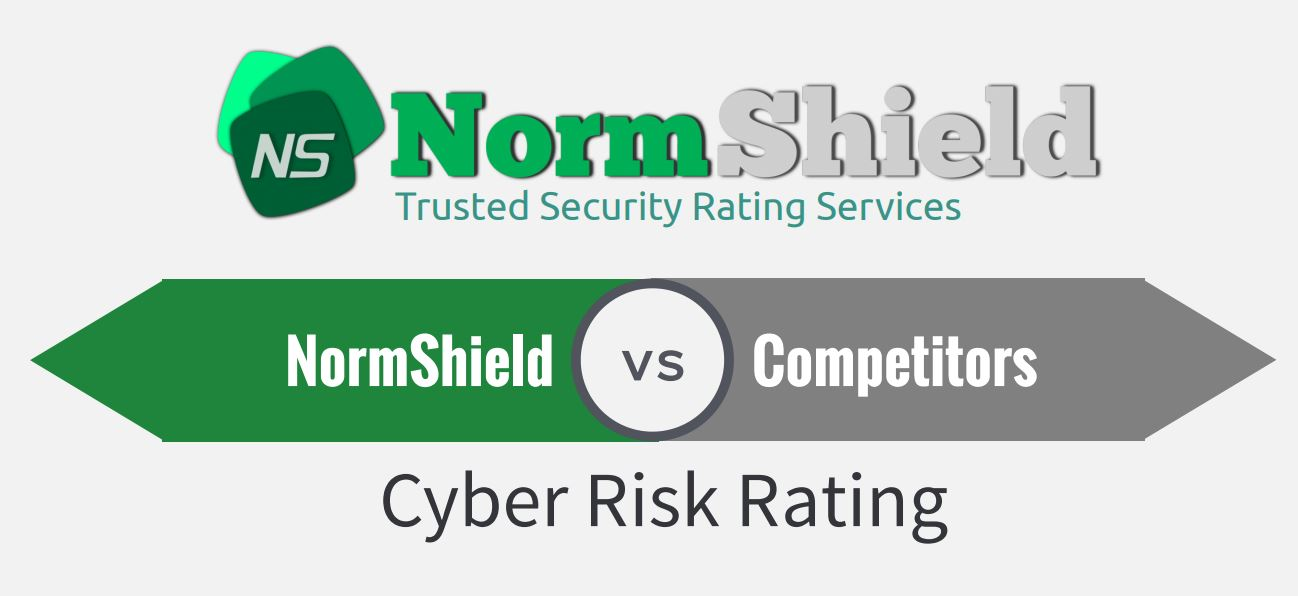 cyber risk rating