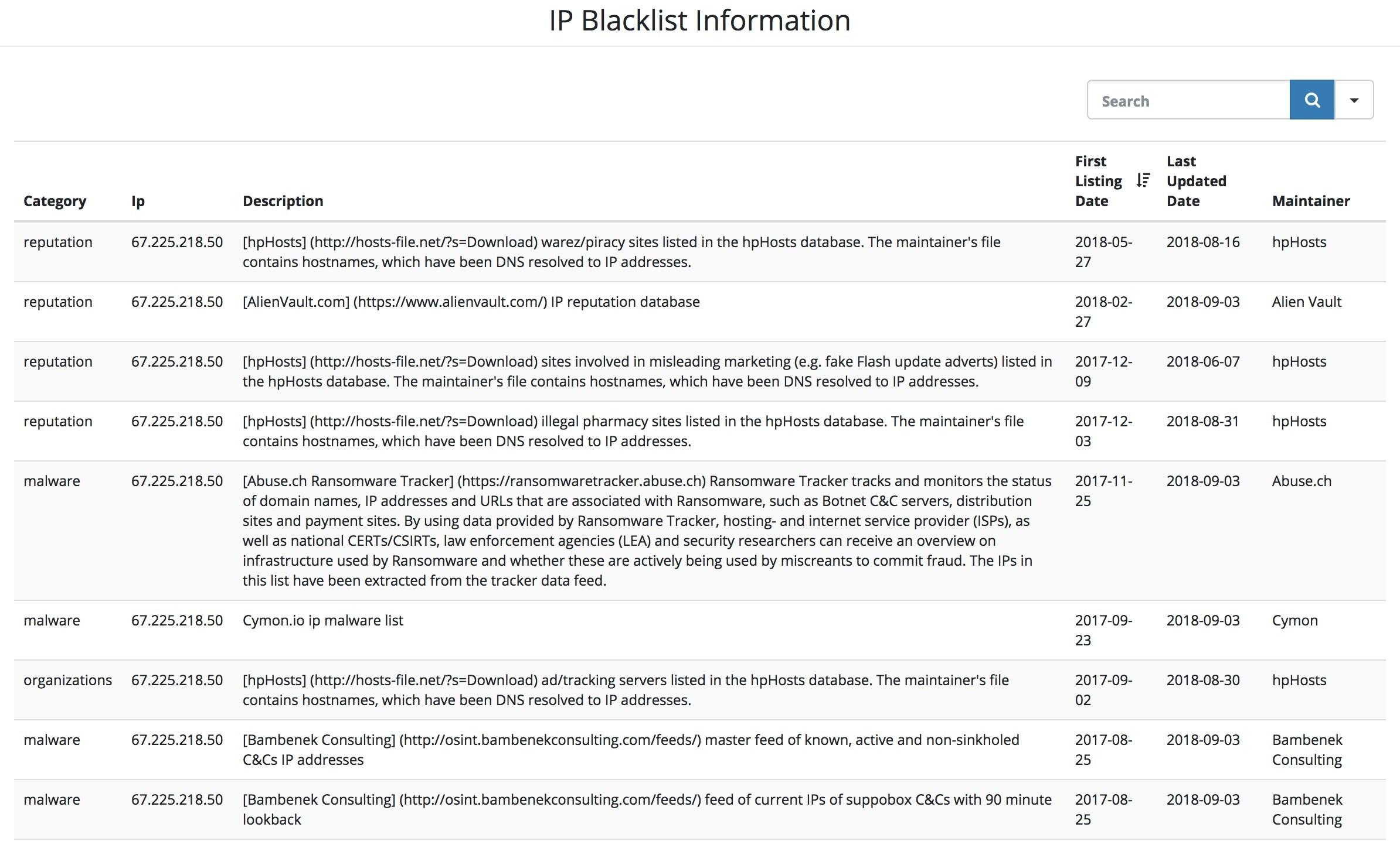 ip blacklist information